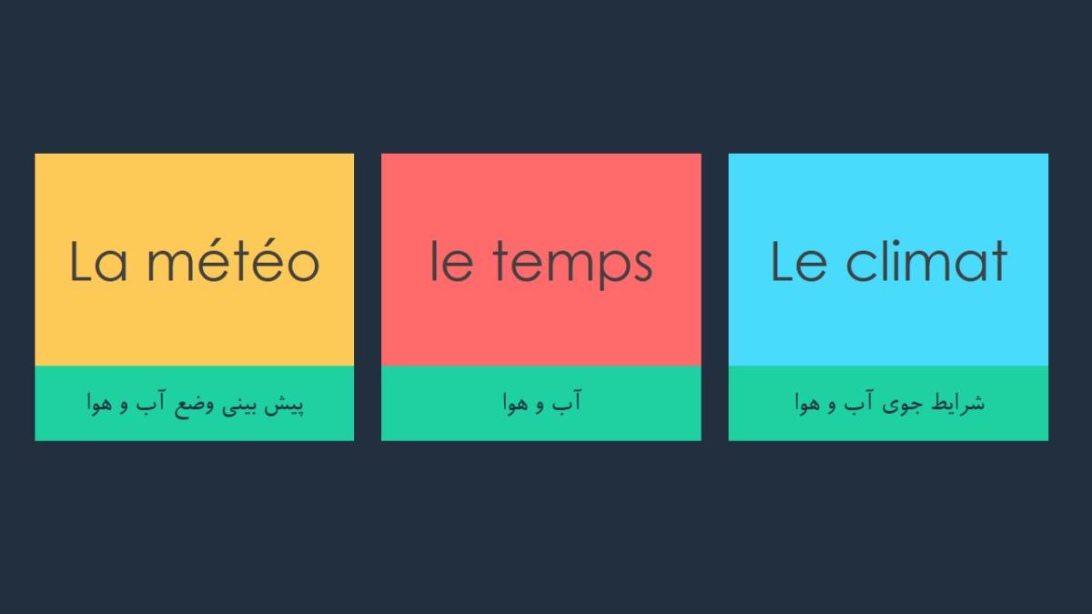 آب و هوا در زبان فرانسه