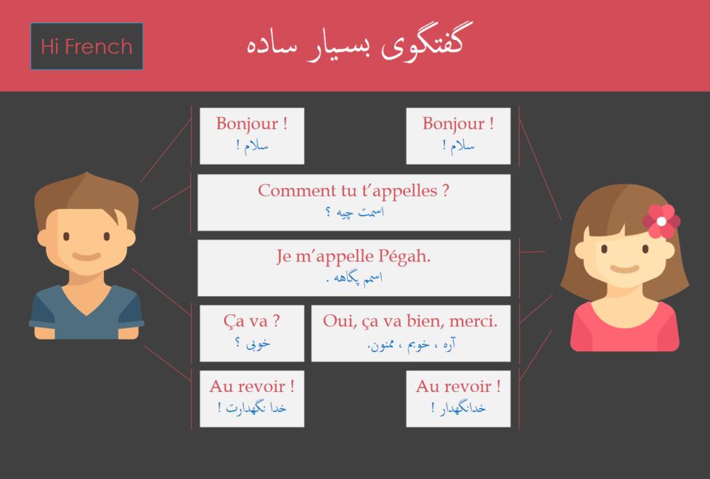 گفتگوی فرانسوی با ترجمه فارسی