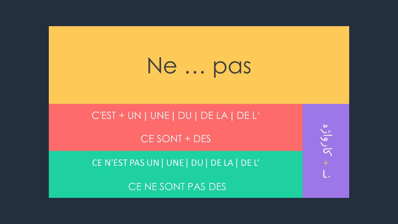منفی کردن جملات در زبان فرانسه