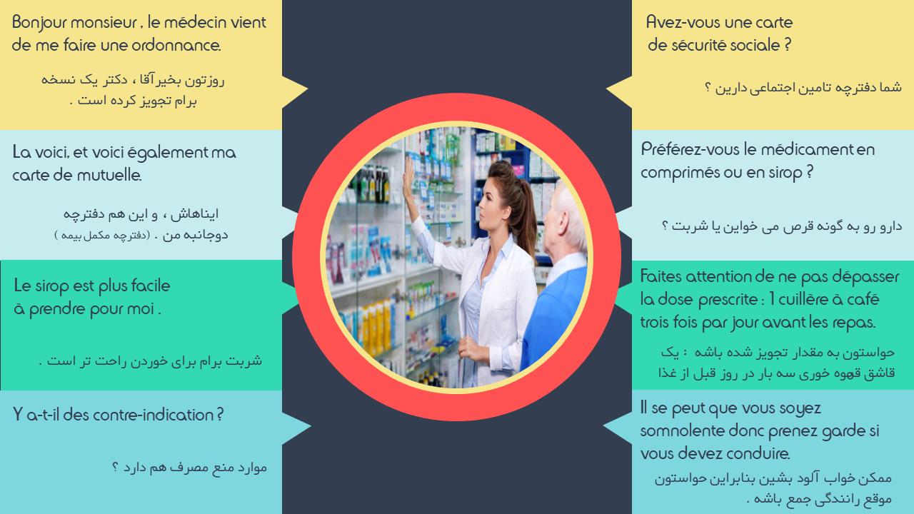 داروها و نحوه مصرف آن ها در زبان فرانسه