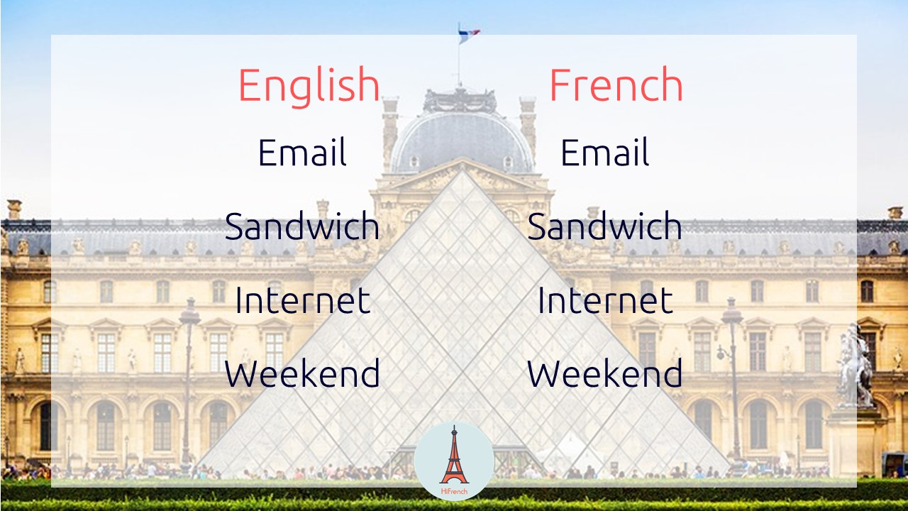 راهنمای کامل آموزش زبان فرانسه - راهنمای کامل برای نوآموزان زبان فرانسه