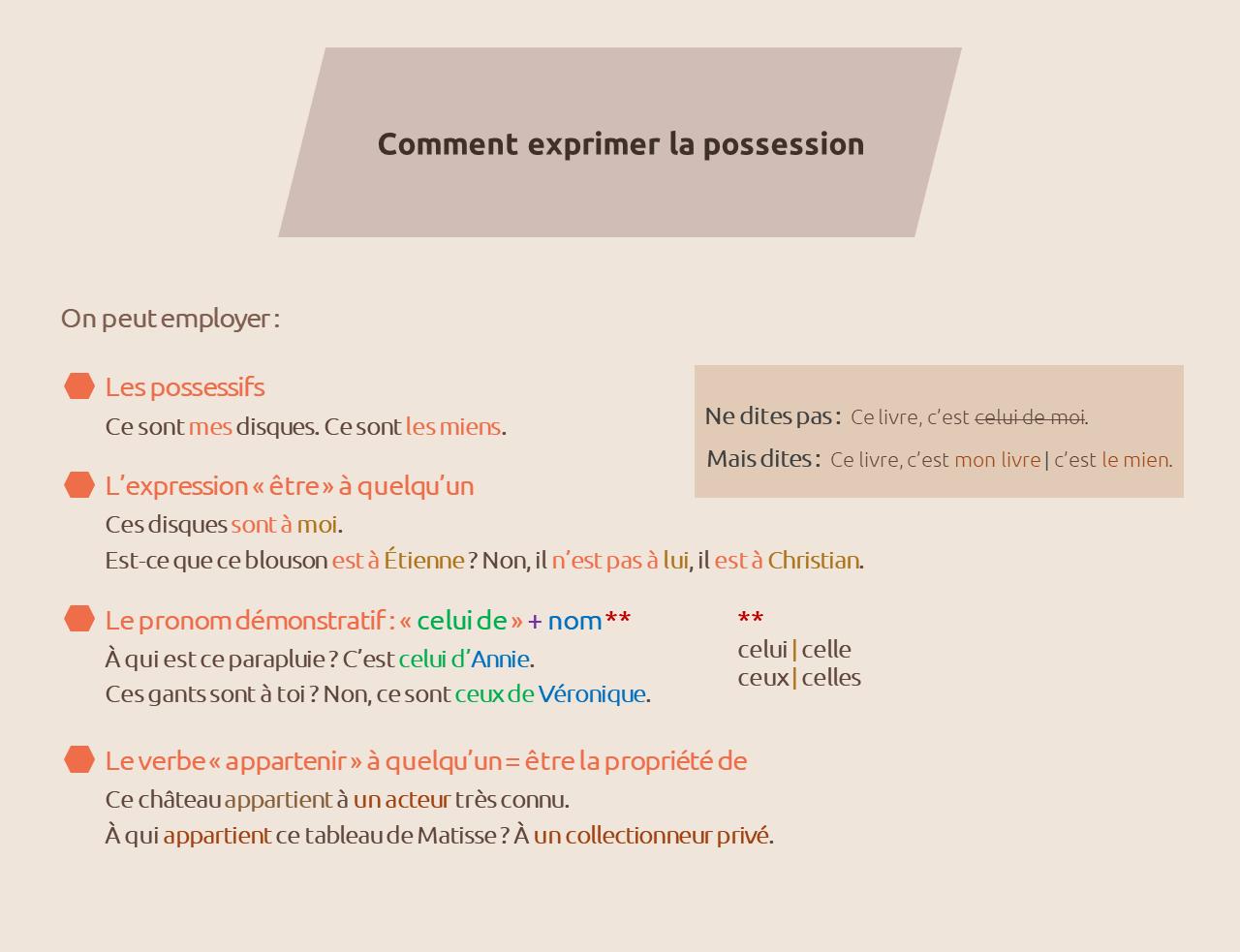 Comment exprimer la poissession مالکیت در زبان فرانسه